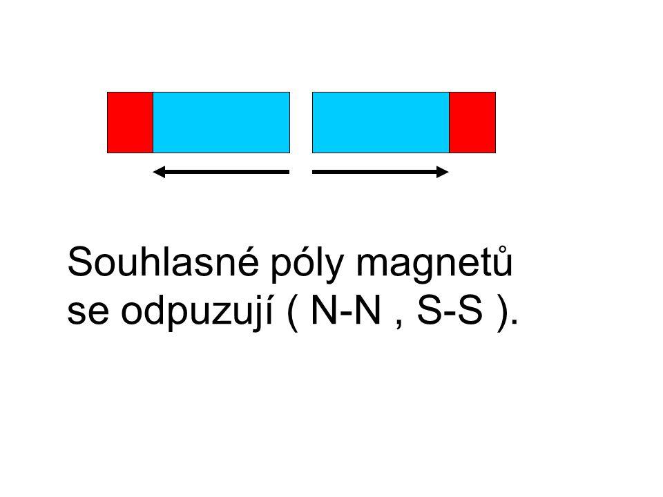 Souhlasné póly magnetů se odpuzují ( N-N , S-S ).