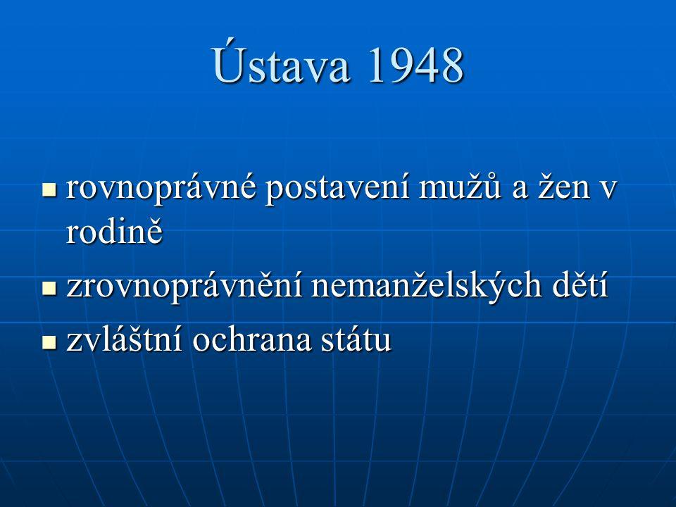 Ústava 1948 rovnoprávné postavení mužů a žen v rodině