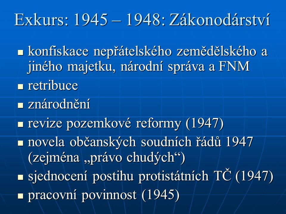 Exkurs: 1945 – 1948: Zákonodárství