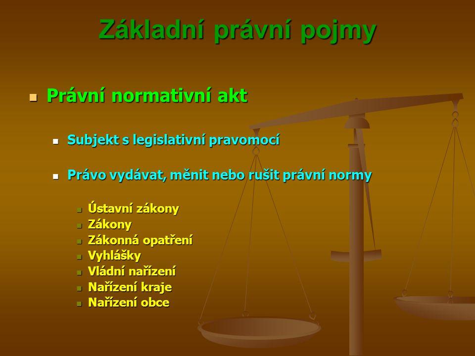 Základní právní pojmy Právní normativní akt