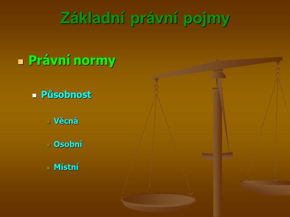 Základní právní pojmy Právní normy Působnost Věcná Osobní Místní