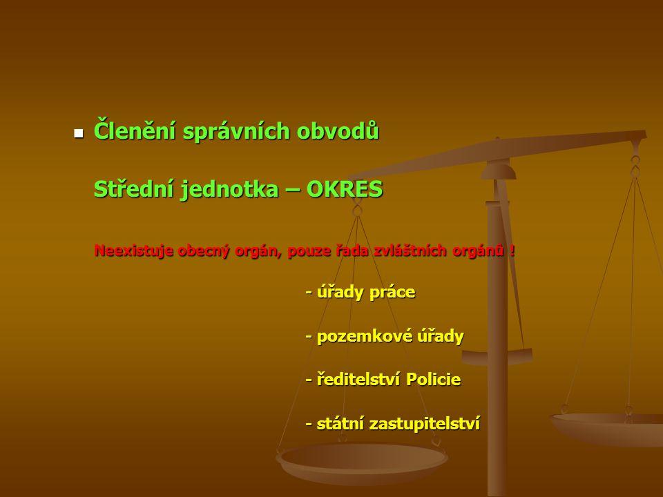 Členění správních obvodů Střední jednotka – OKRES