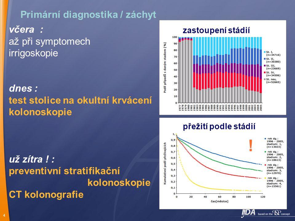 Primární diagnostika / záchyt