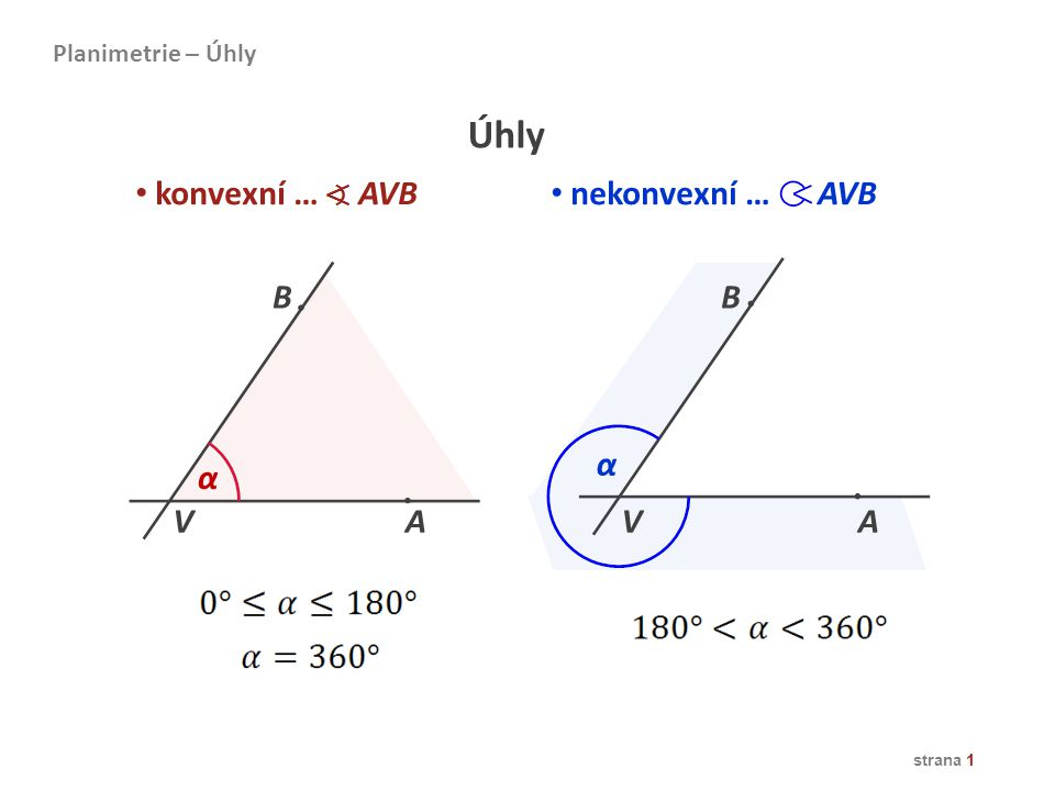 Úhly konvexní … AVB nekonvexní … AVB B B α α V A V A