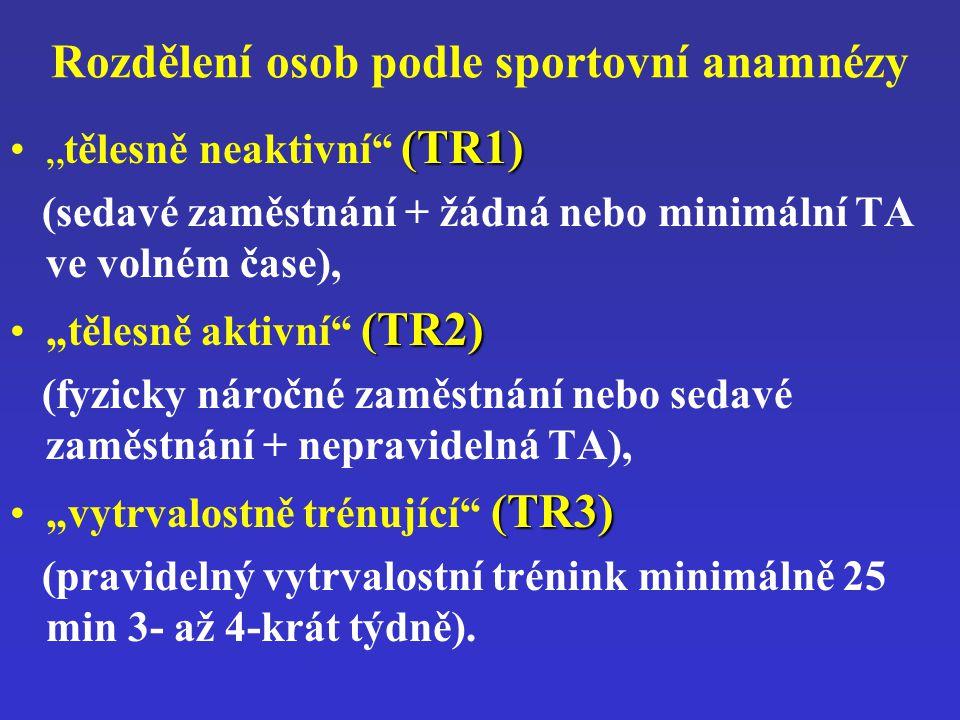 Rozdělení osob podle sportovní anamnézy
