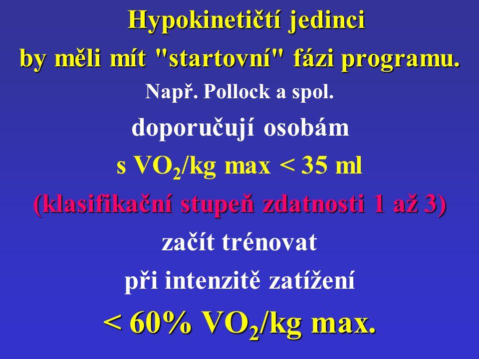 < 60% VO2/kg max. by měli mít startovní fázi programu.