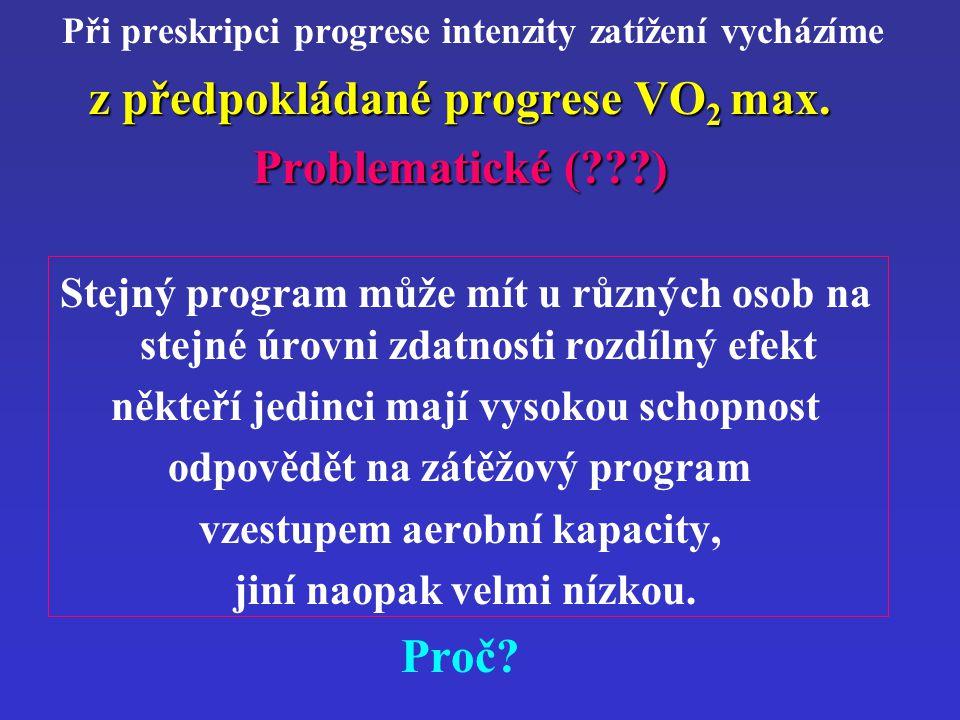 z předpokládané progrese VO2 max. Problematické ( ) Proč