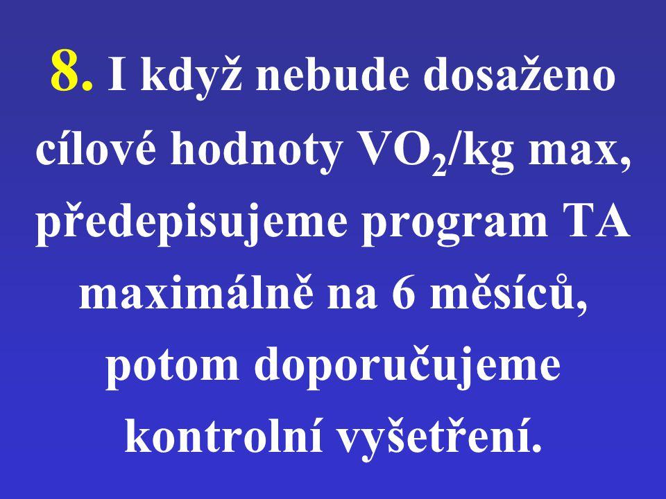 cílové hodnoty VO2/kg max, předepisujeme program TA