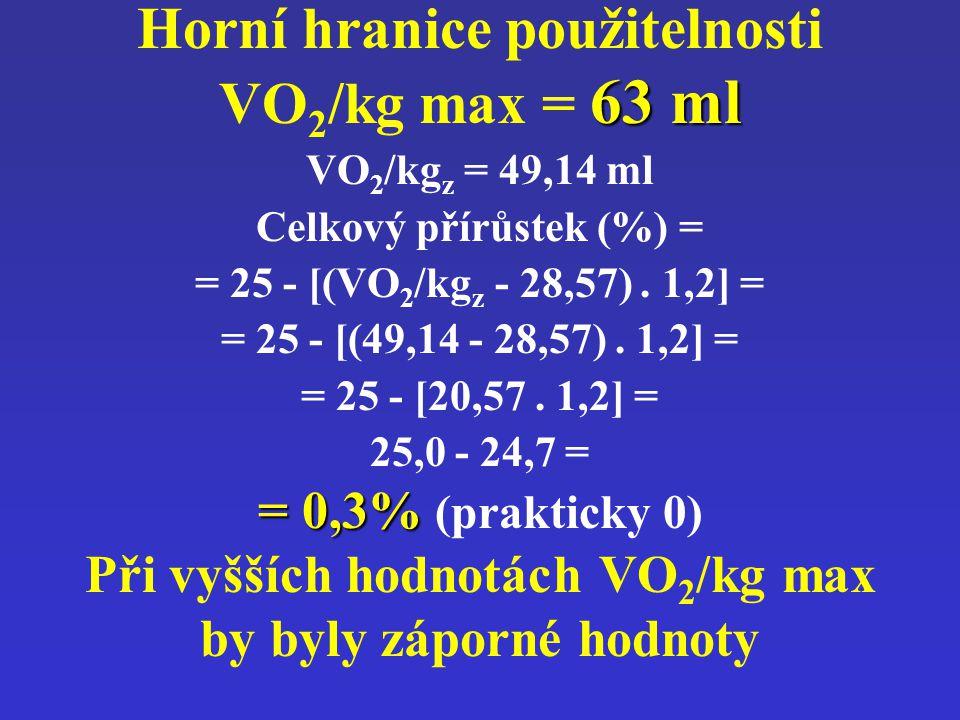 Horní hranice použitelnosti VO2/kg max = 63 ml