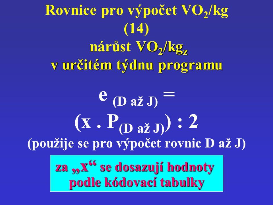 Rovnice pro výpočet VO2/kg (14) nárůst VO2/kgz v určitém týdnu programu