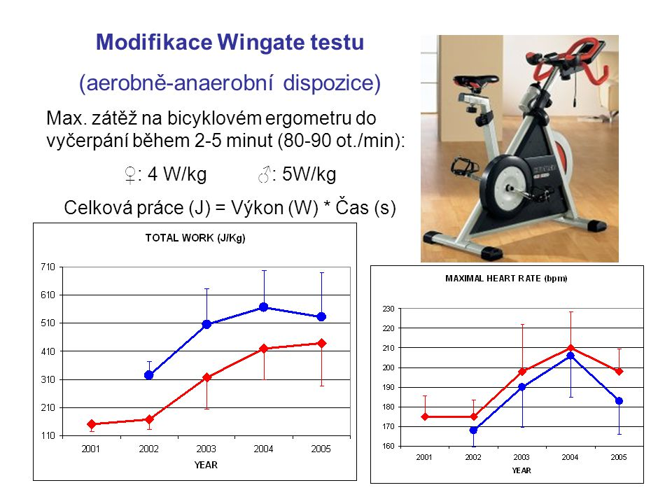 Modifikace Wingate testu