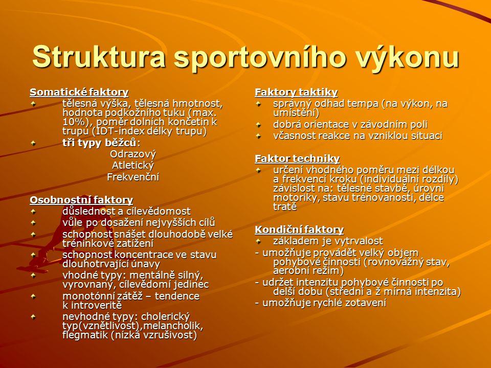 Struktura sportovního výkonu