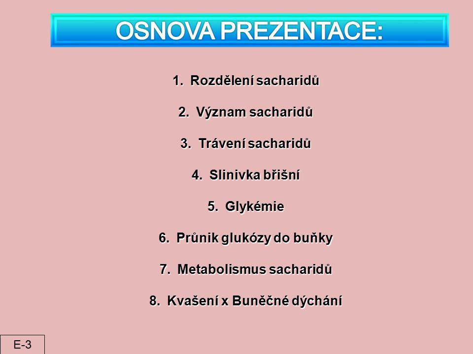 OSNOVA PREZENTACE: Rozdělení sacharidů Význam sacharidů
