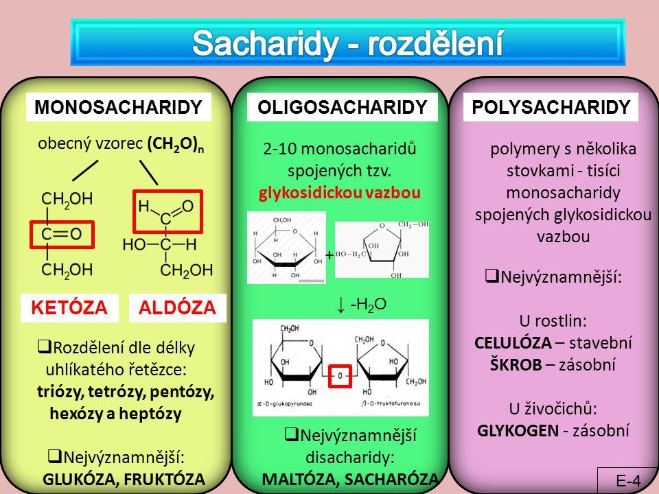 Sacharidy - rozdělení MONOSACHARIDY OLIGOSACHARIDY POLYSACHARIDY