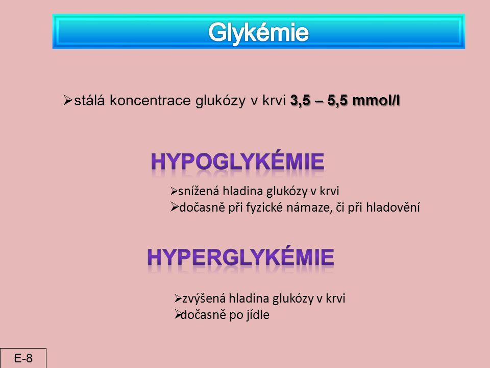 Glykémie Hypoglykémie Hyperglykémie