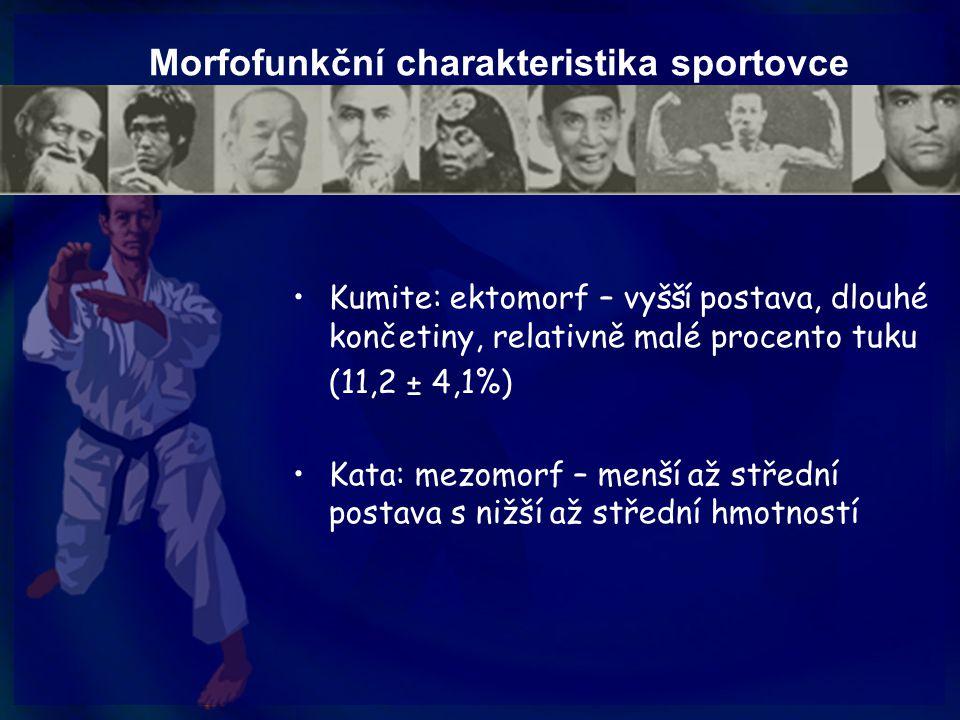 Morfofunkční charakteristika sportovce
