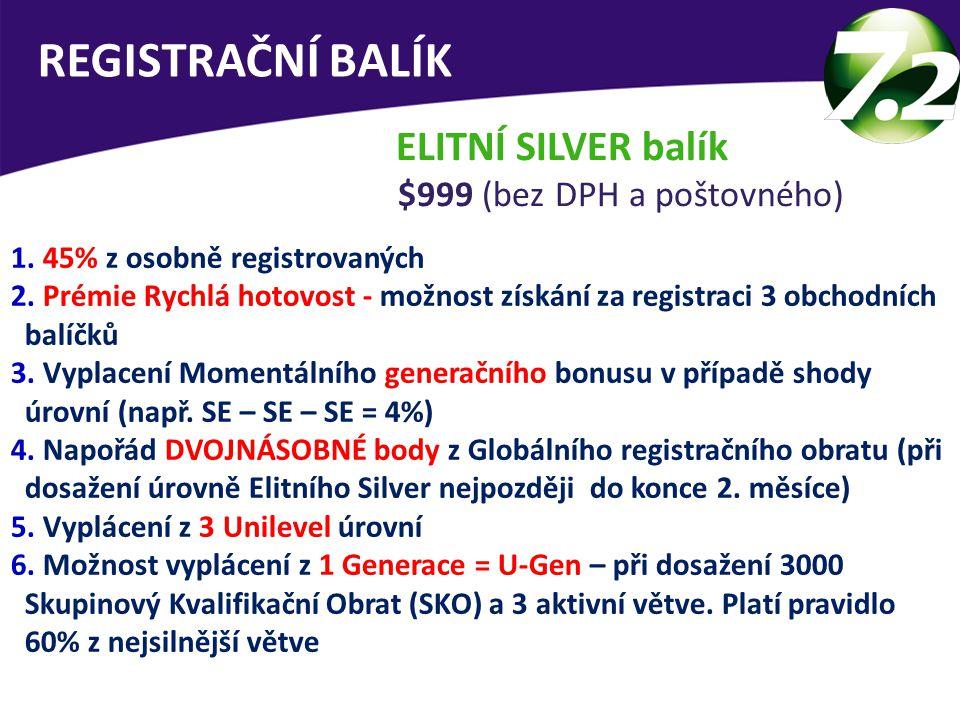 REGISTRAČNÍ BALÍK ELITNÍ SILVER balík $999 (bez DPH a poštovného)