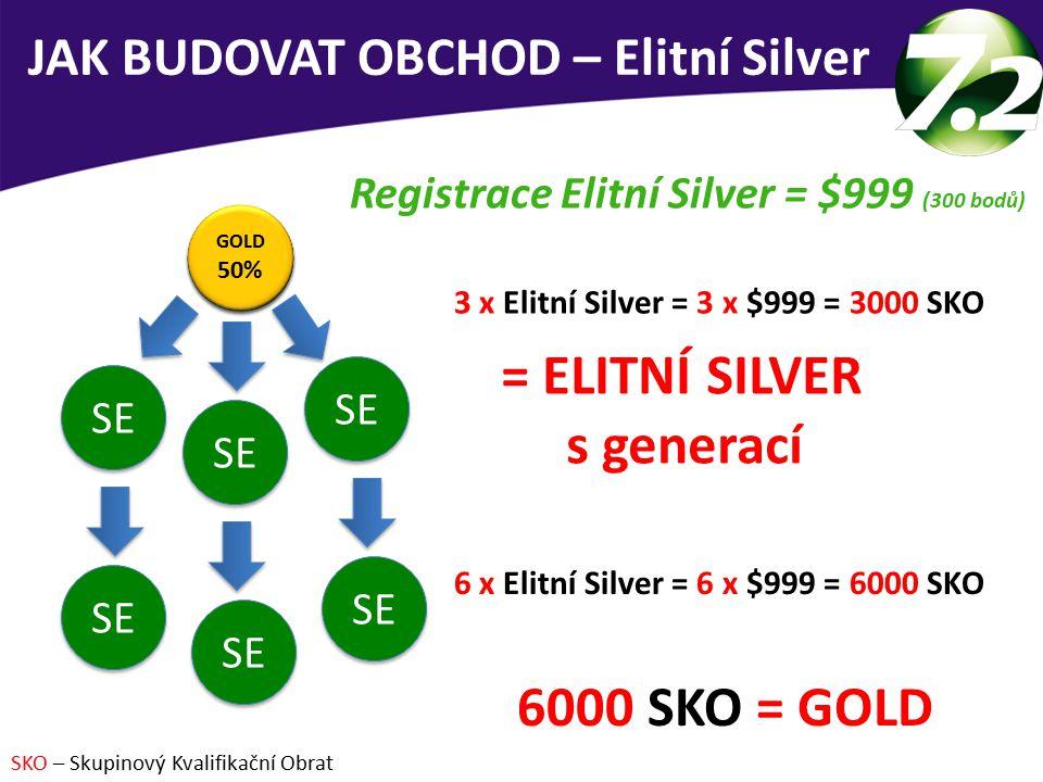 = ELITNÍ SILVER s generací 6000 SKO = GOLD
