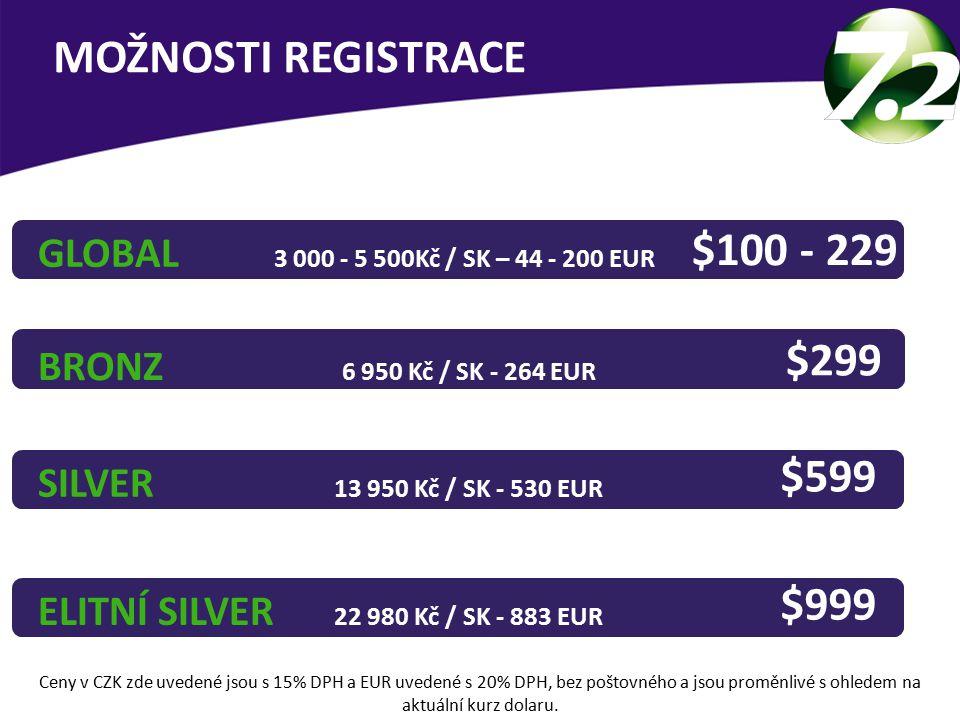 $100 - 229 $299 $599 $999 GLOBAL 3 000 - 5 500Kč / SK – 44 - 200 EUR