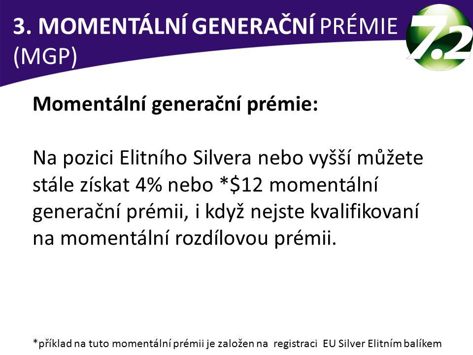 3. MOMENTÁLNÍ GENERAČNÍ PRÉMIE (MGP)