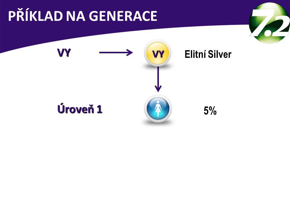 PŘÍKLAD NA GENERACE Elitní Silver VY VY 5% Úroveň 1