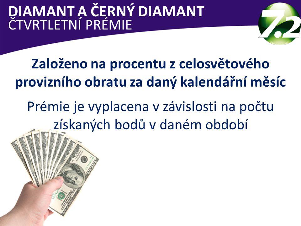 DIAMANT A ČERNÝ DIAMANT