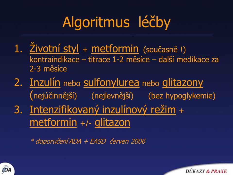 Algoritmus léčby Životní styl + metformin (současně !) kontraindikace – titrace 1-2 měsíce – další medikace za 2-3 měsíce.