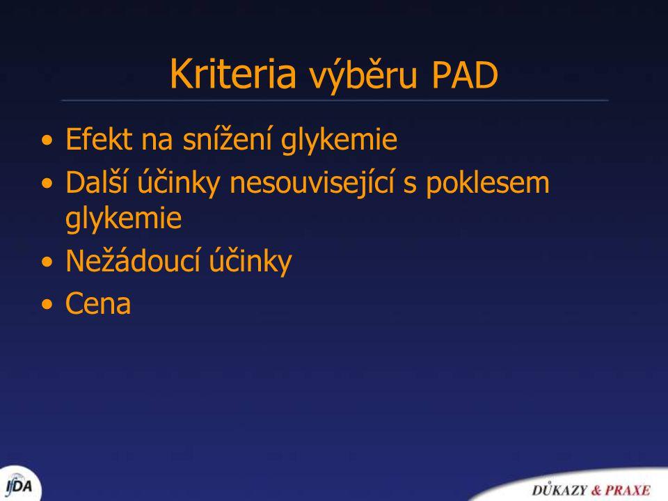 Kriteria výběru PAD Efekt na snížení glykemie