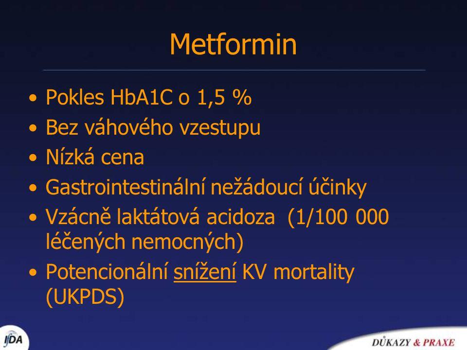 Metformin Pokles HbA1C o 1,5 % Bez váhového vzestupu Nízká cena