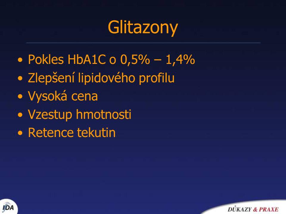 Glitazony Pokles HbA1C o 0,5% – 1,4% Zlepšení lipidového profilu