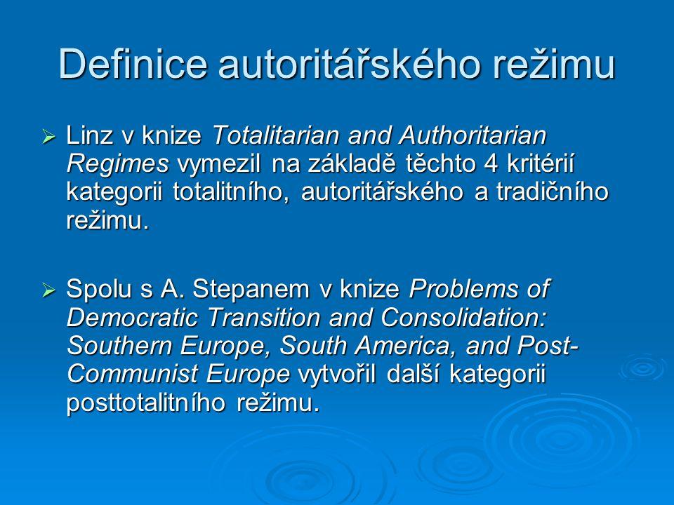 Definice autoritářského režimu