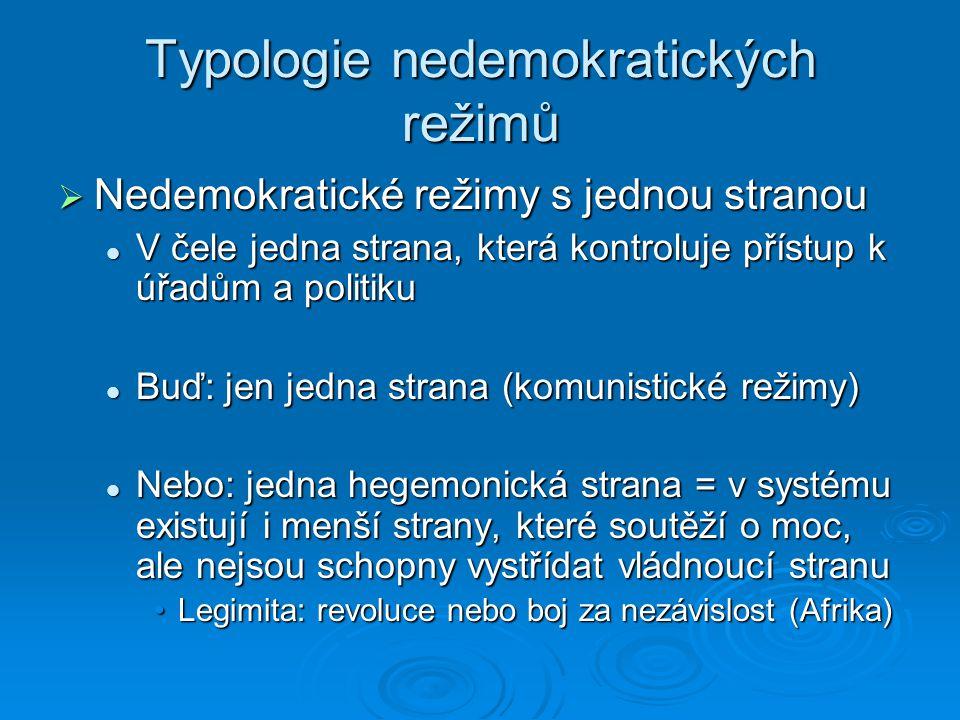 Typologie nedemokratických režimů