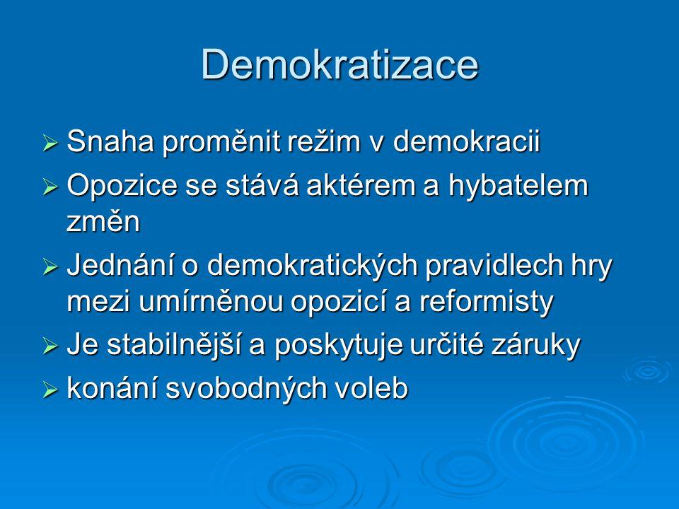 Demokratizace Snaha proměnit režim v demokracii