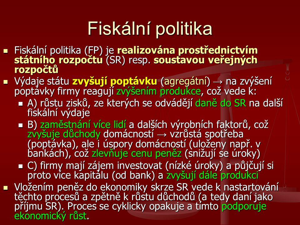 Fiskální politika Fiskální politika (FP) je realizována prostřednictvím státního rozpočtu (SR) resp. soustavou veřejných rozpočtů.