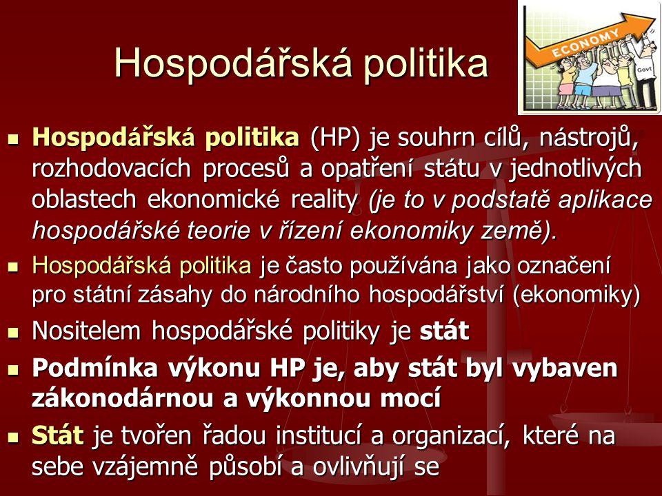 Hospodářská politika