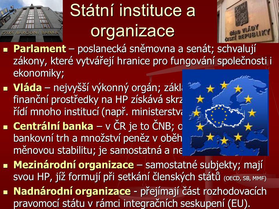 Státní instituce a organizace