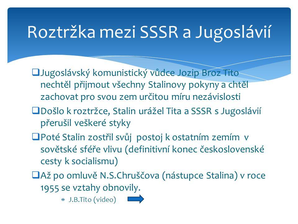 Roztržka mezi SSSR a Jugoslávií
