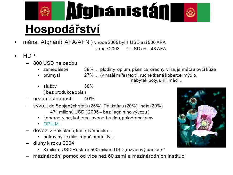 Afghánistán Hospodářství