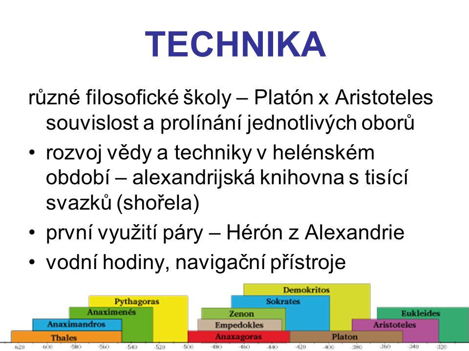 TECHNIKA různé filosofické školy – Platón x Aristoteles souvislost a prolínání jednotlivých oborů.