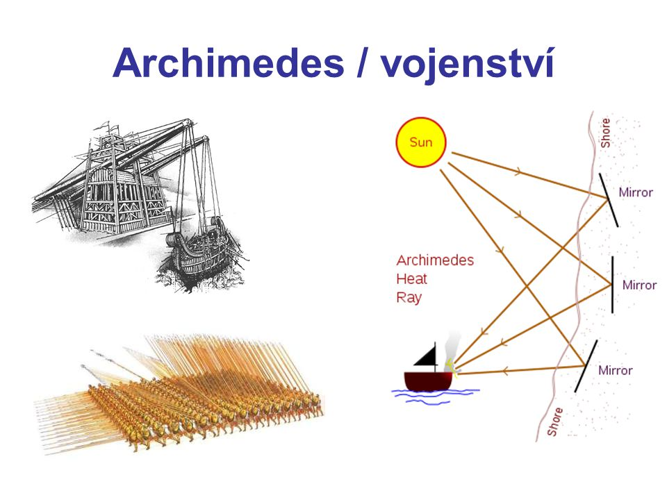 Archimedes / vojenství