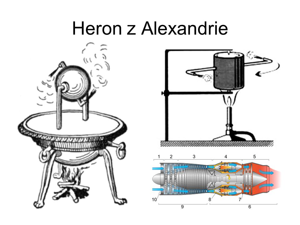 Heron z Alexandrie