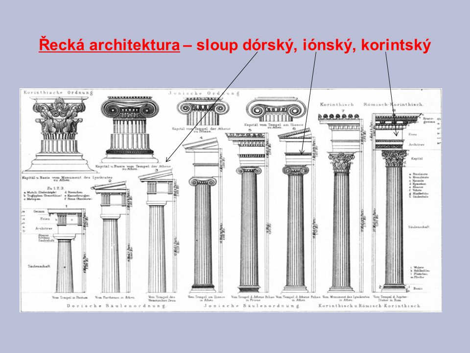 Řecká architektura – sloup dórský, iónský, korintský