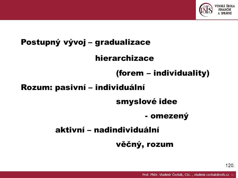 hierarchizace Postupný vývoj – gradualizace (forem – individuality)