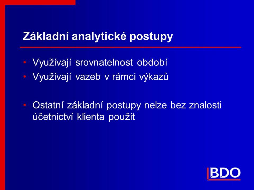 Základní analytické postupy