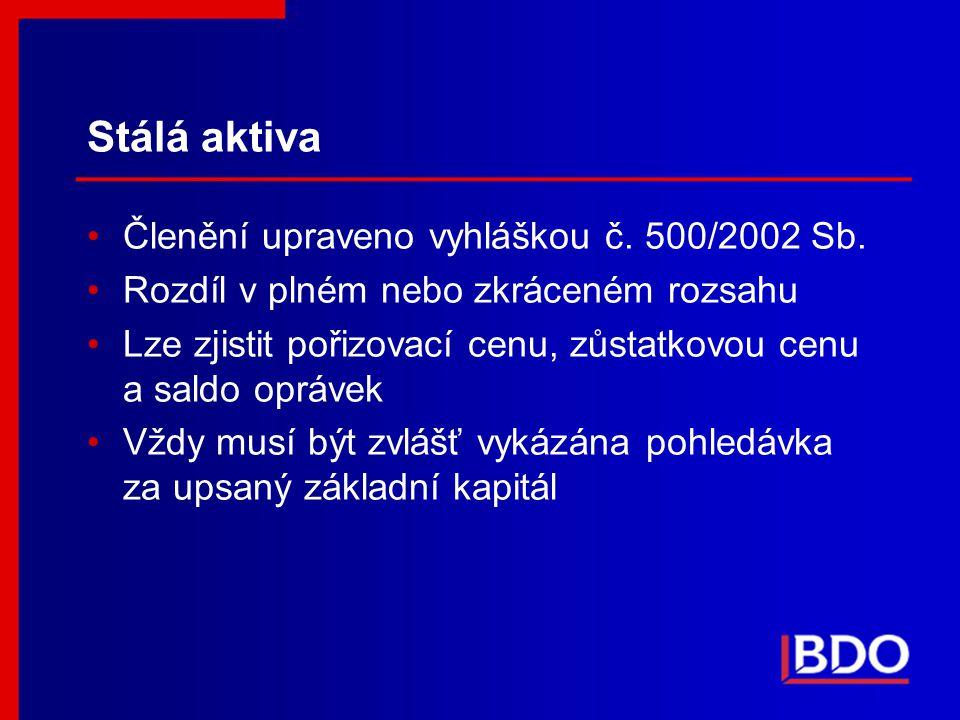 Stálá aktiva Členění upraveno vyhláškou č. 500/2002 Sb.