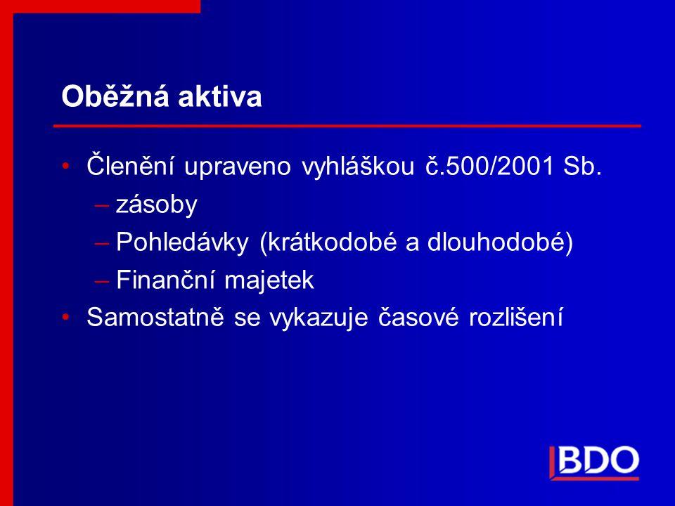Oběžná aktiva Členění upraveno vyhláškou č.500/2001 Sb. zásoby