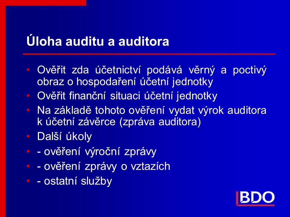 Úloha auditu a auditora