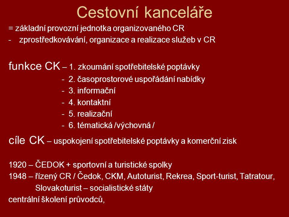 Cestovní kanceláře funkce CK – 1. zkoumání spotřebitelské poptávky