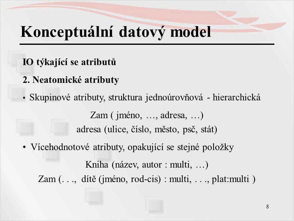 Konceptuální datový model