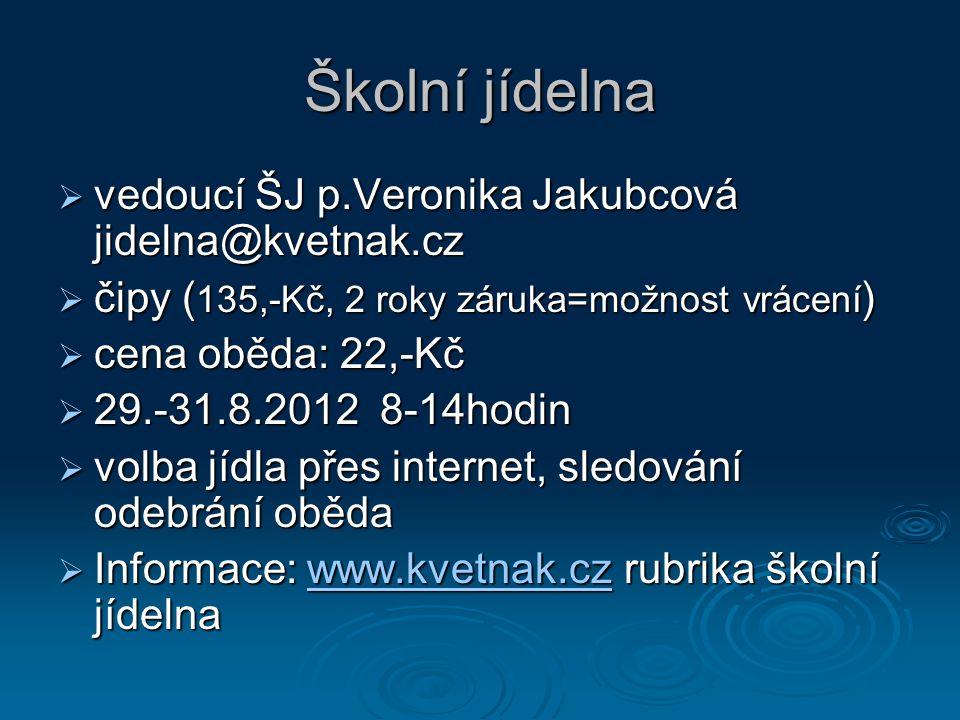 Školní jídelna vedoucí ŠJ p.Veronika Jakubcová jidelna@kvetnak.cz